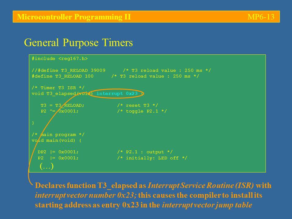 Microcontroller Programming IIMP6-13 #include //#define T3_RELOAD 39009 /* T3 reload value : 250 ms */ #define T3_RELOAD 100 /* T3 reload value : 250