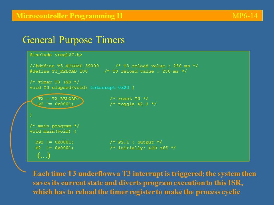 Microcontroller Programming IIMP6-14 #include //#define T3_RELOAD 39009 /* T3 reload value : 250 ms */ #define T3_RELOAD 100 /* T3 reload value : 250