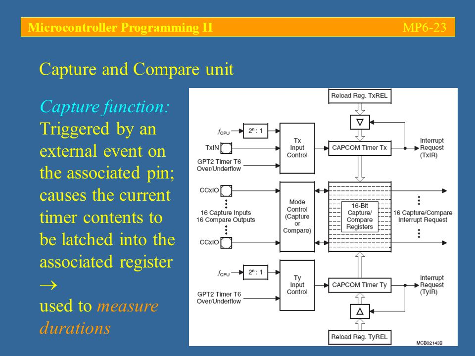 Microcontroller Programming IIMP6-23 Capture function: Triggered by an external event on the associated pin; causes the current timer contents to be l
