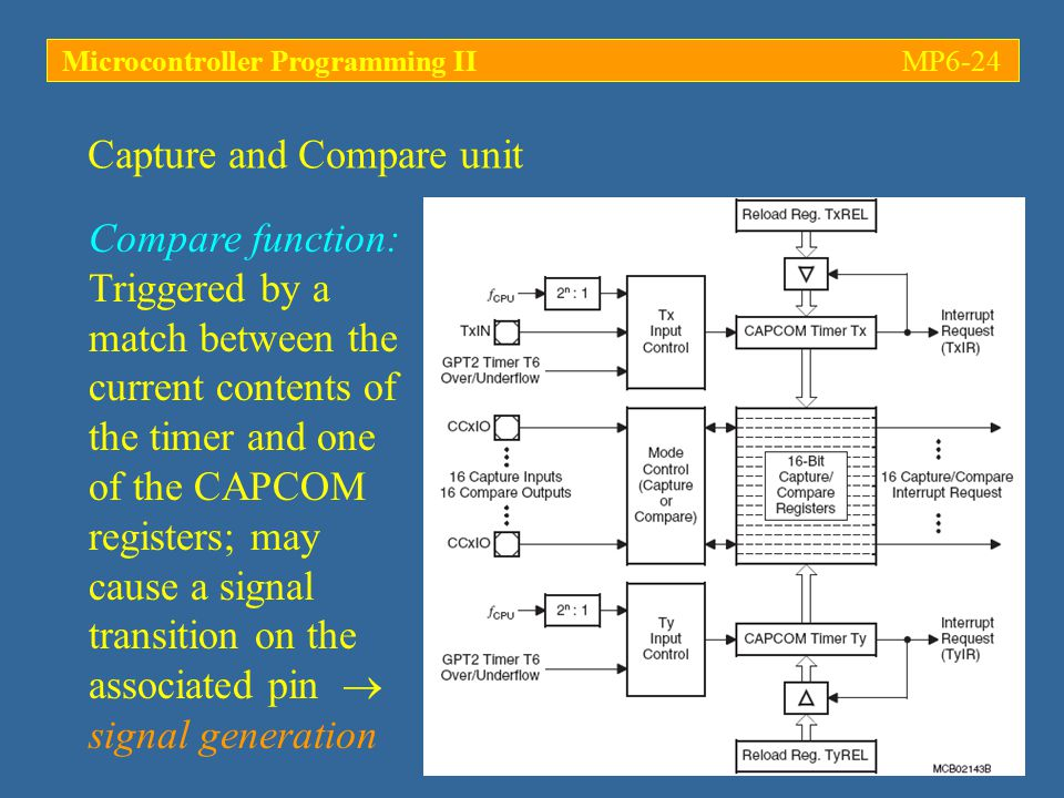 Microcontroller Programming IIMP6-24 Compare function: Triggered by a match between the current contents of the timer and one of the CAPCOM registers;