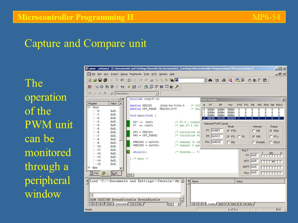 Microcontroller Programming IIMP6-54 The operation of the PWM unit can be monitored through a peripheral window Capture and Compare unit