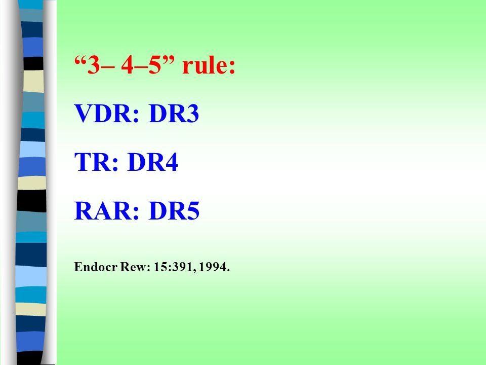"""""""3– 4–5"""" rule: VDR: DR3 TR: DR4 RAR: DR5 Endocr Rew: 15:391, 1994."""