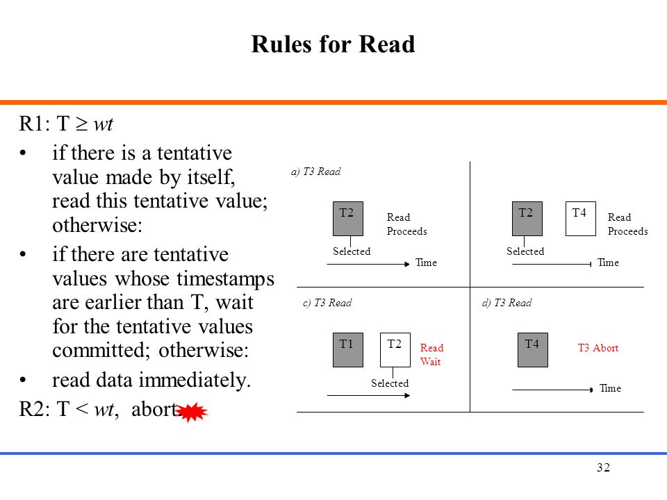 32 Rules for Read R1: T  wt if there is a tentative value made by itself, read this tentative value; otherwise: if there are tentative values whose timestamps are earlier than T, wait for the tentative values committed; otherwise: read data immediately.