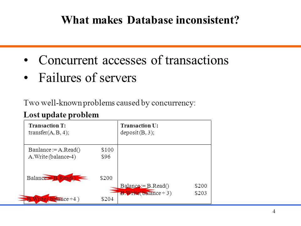 4 What makes Database inconsistent.