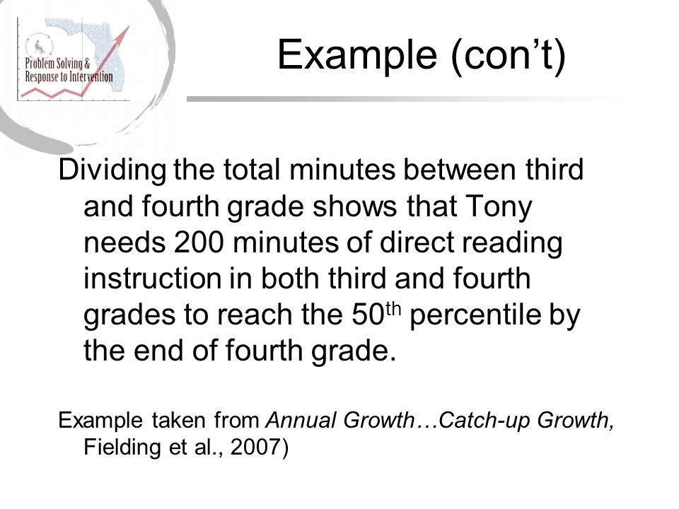 Example (con't) Dividing the total minutes between third and fourth grade shows that Tony needs 200 minutes of direct reading instruction in both thir