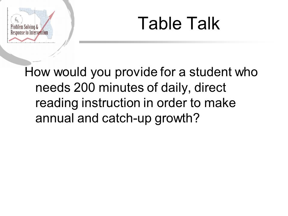 Table Talk How would you provide for a student who needs 200 minutes of daily, direct reading instruction in order to make annual and catch-up growth?