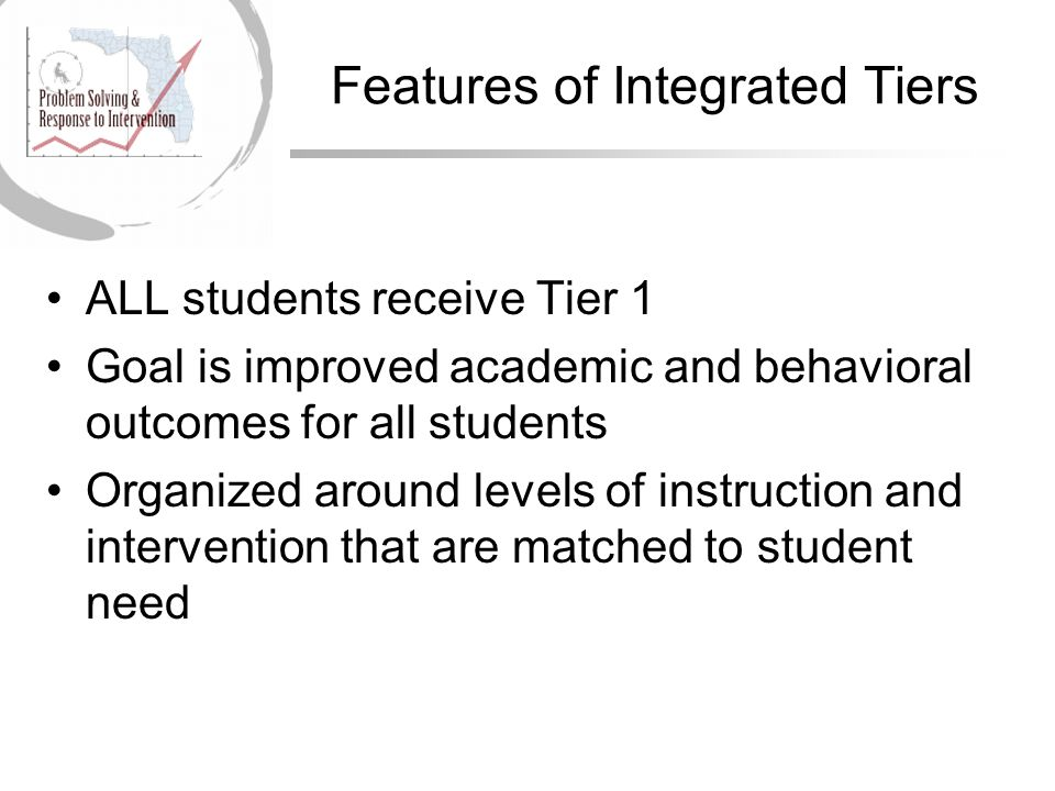 Interventions are designed to be coordinated with core curriculum Organizes educational resources efficiently and effectively Promotes prevention, early identification, early intervention Features of Integrated Tiers (cont.)