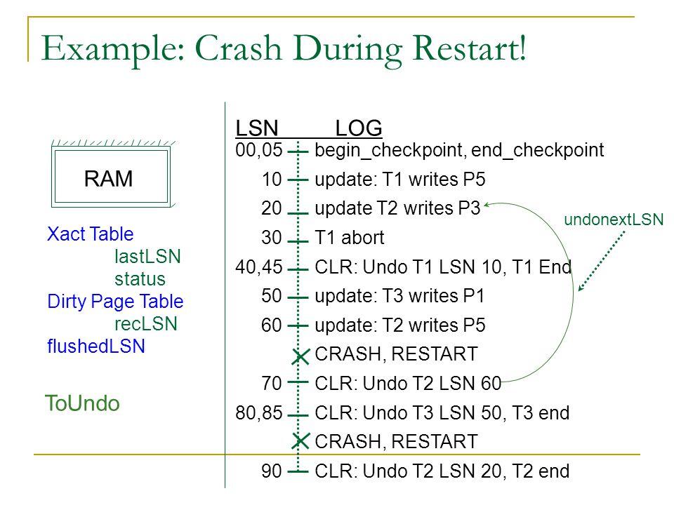 Example: Crash During Restart! begin_checkpoint, end_checkpoint update: T1 writes P5 update T2 writes P3 T1 abort CLR: Undo T1 LSN 10, T1 End update: