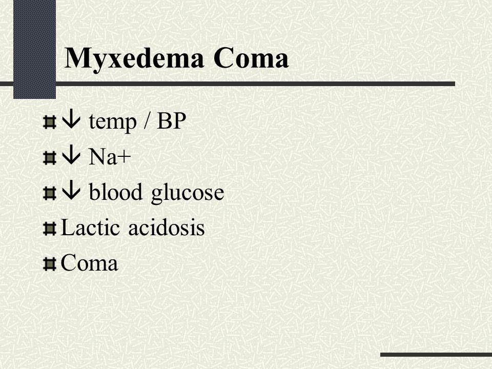 Myxedema Coma  temp / BP  Na+  blood glucose Lactic acidosis Coma