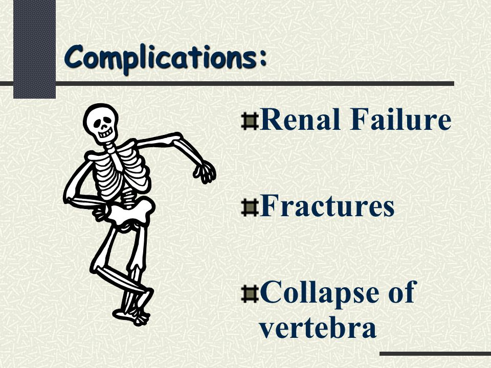 Complications: Renal Failure Fractures Collapse of vertebra