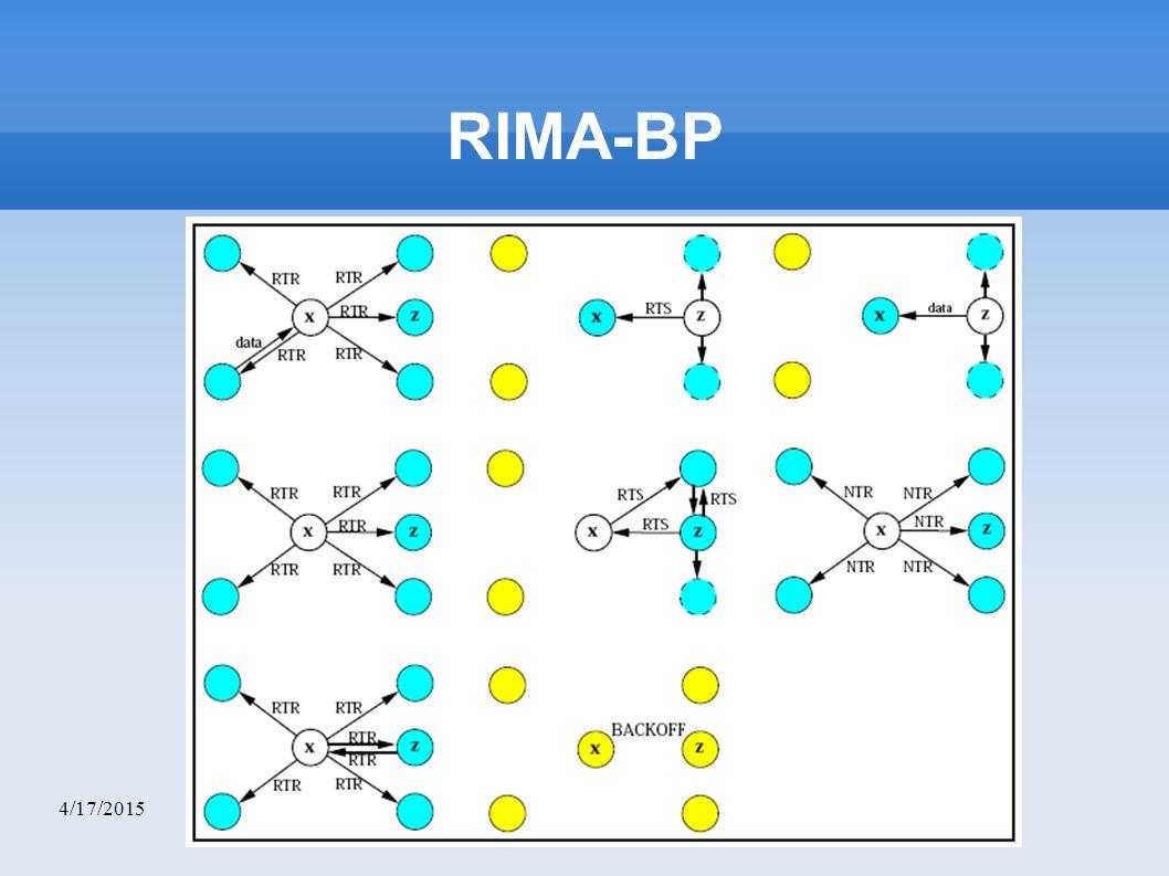 4/17/2015 RIMA-BP