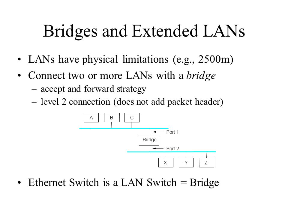 Bridges and Extended LANs LANs have physical limitations (e.g., 2500m) Connect two or more LANs with a bridge –accept and forward strategy –level 2 co