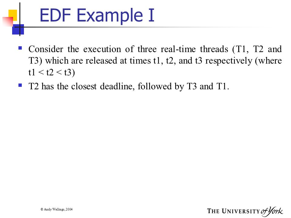 © Andy Wellings, 2004 EDF Example I  Consider the execution of three real-time threads (T1, T2 and T3) which are released at times t1, t2, and t3 res