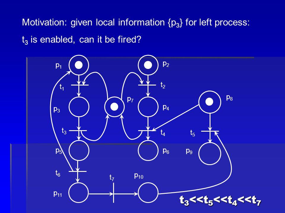 t 3 <<t 5 <<t 4 <<t 7 p1p1 t4t4 p7p7 p6p6 p5p5 p4p4 p3p3 p2p2 t2t2 t3t3 t1t1 t6t6 t5t5 t7t7 p9p9 p8p8 p 10 p 11 Motivation: given local information {p