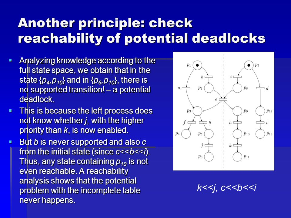 Another principle: check reachability of potential deadlocks  Analyzing knowledge according to the full state space, we obtain that in the state {p 4,p 10 } and in {p 6,p 10 }, there is no supported transition.