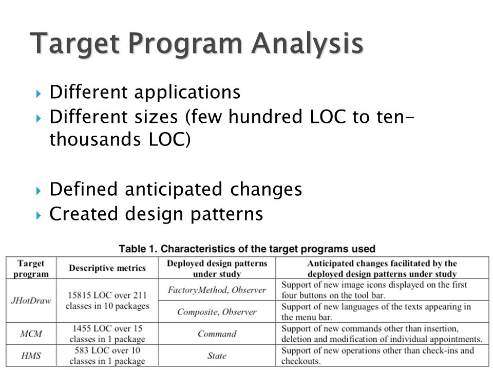  Different applications  Different sizes (few hundred LOC to ten- thousands LOC)  Defined anticipated changes  Created design patterns Target Program Analysis