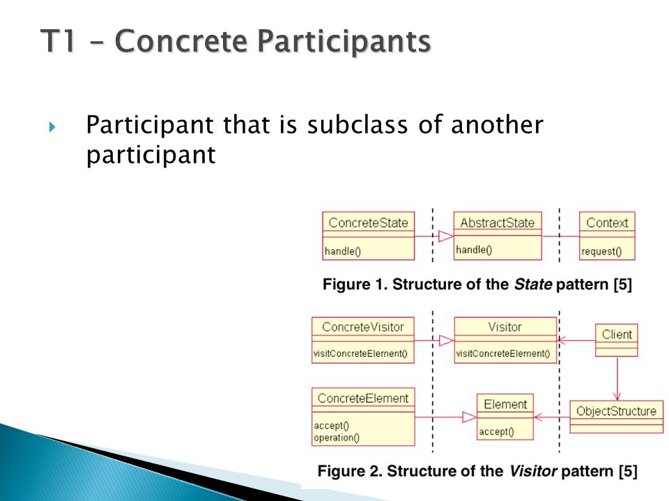  Participant that is superclass of another participant T2 – Abstract Participants
