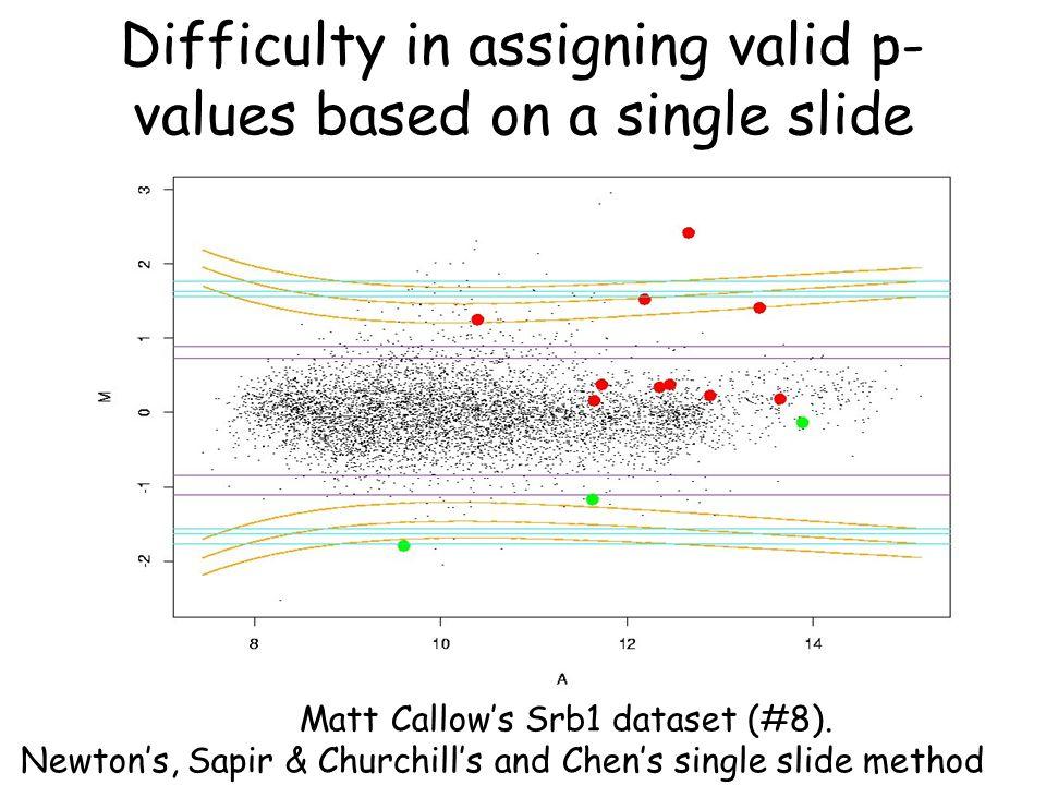 Matt Callow's Srb1 dataset (#8).