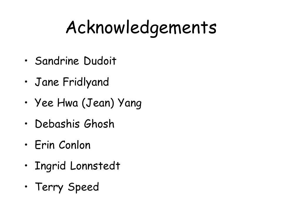 Acknowledgements Sandrine Dudoit Jane Fridlyand Yee Hwa (Jean) Yang Debashis Ghosh Erin Conlon Ingrid Lonnstedt Terry Speed