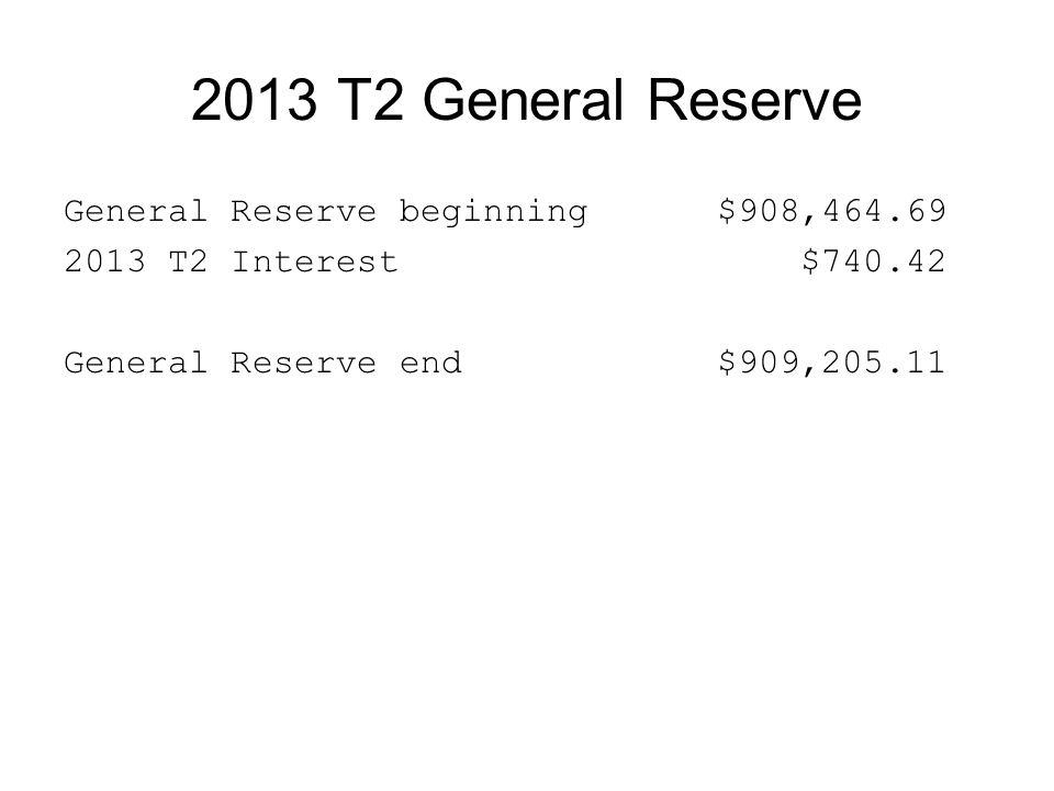 2013 T2 General Reserve General Reserve beginning $908,464.69 2013 T2 Interest $740.42 General Reserve end $909,205.11