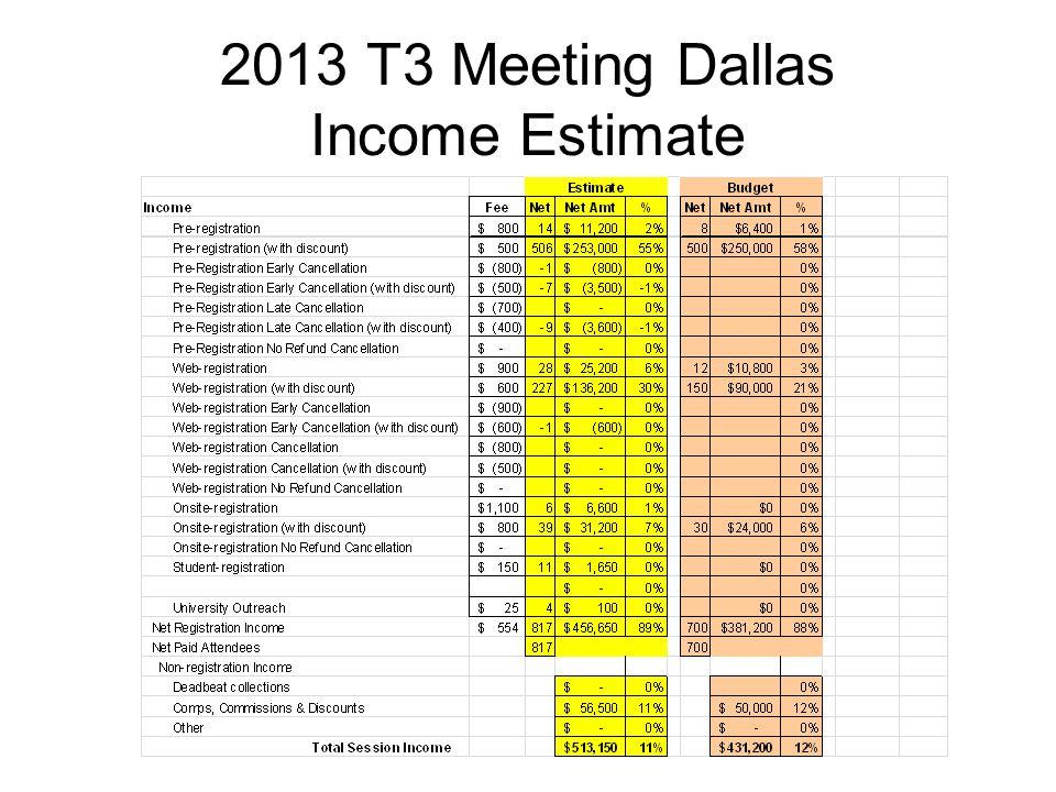 2013 T3 Meeting Dallas Income Estimate
