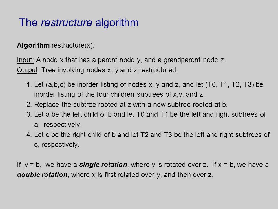 The restructure algorithm Algorithm restructure(x): Input: A node x that has a parent node y, and a grandparent node z.