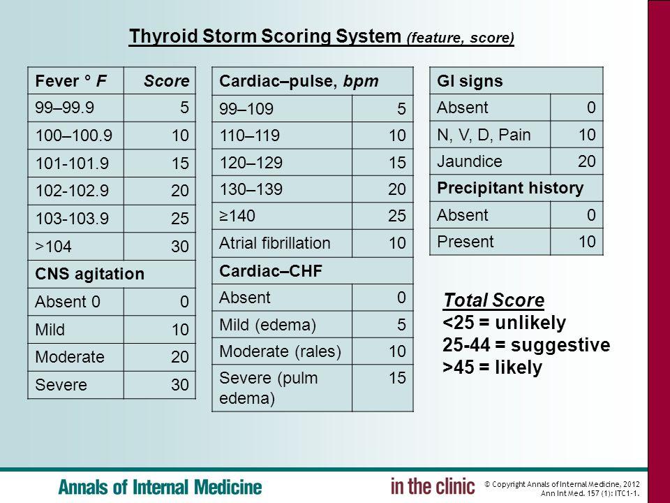 © Copyright Annals of Internal Medicine, 2012 Ann Int Med. 157 (1): ITC1-1. Fever ° FScore 99–99.95 100–100.910 101-101.915 102-102.920 103-103.925 >1