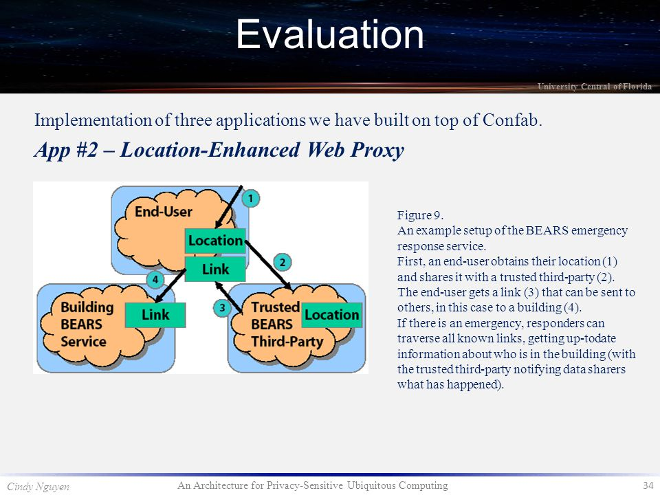 An Architecture for Privacy-Sensitive Ubiquitous Computing 34 Cindy Nguyen University Central of Florida Implementation of three applications we have built on top of Confab.