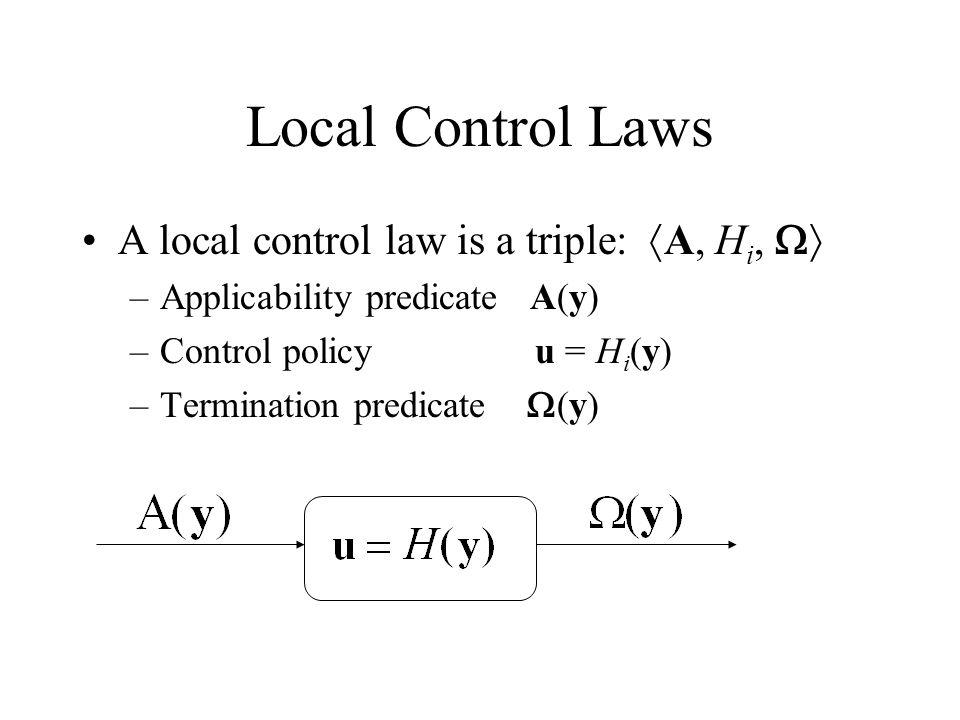 Local Control Laws A local control law is a triple:  A, H i,  –Applicability predicate A(y) –Control policy u = H i (y) –Termination predicate  (y