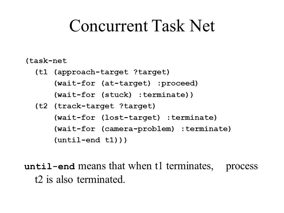 Concurrent Task Net (task-net (t1 (approach-target ?target) (wait-for (at-target) :proceed) (wait-for (stuck) :terminate)) (t2 (track-target ?target)