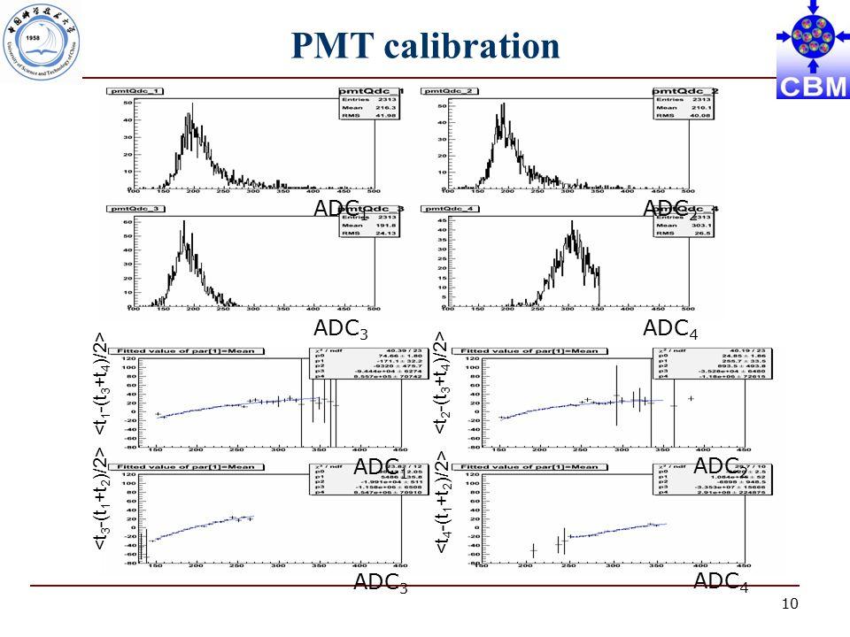 10 ADC 1 ADC 2 ADC 3 ADC 4 PMT calibration ADC 1 ADC 2 ADC 3 ADC 4