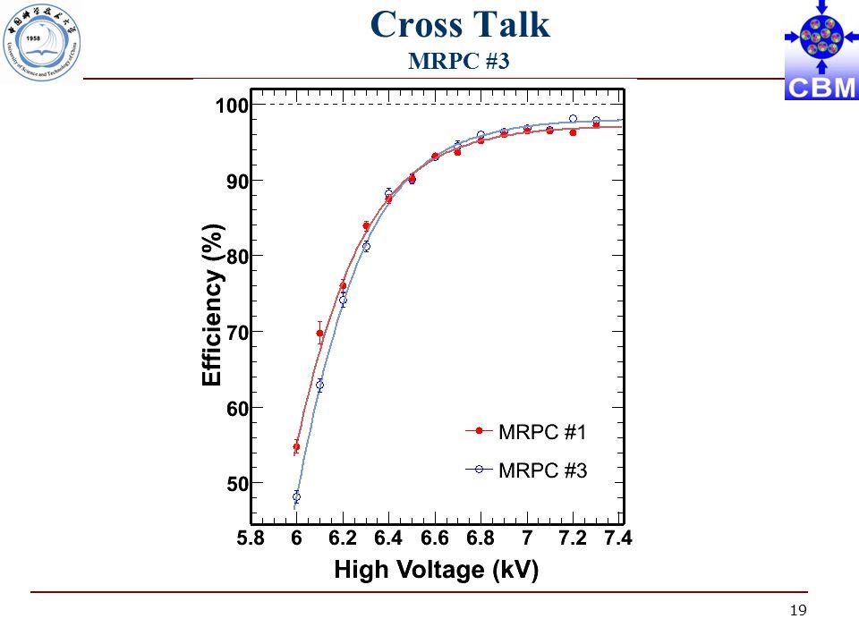 19 Cross Talk MRPC #3