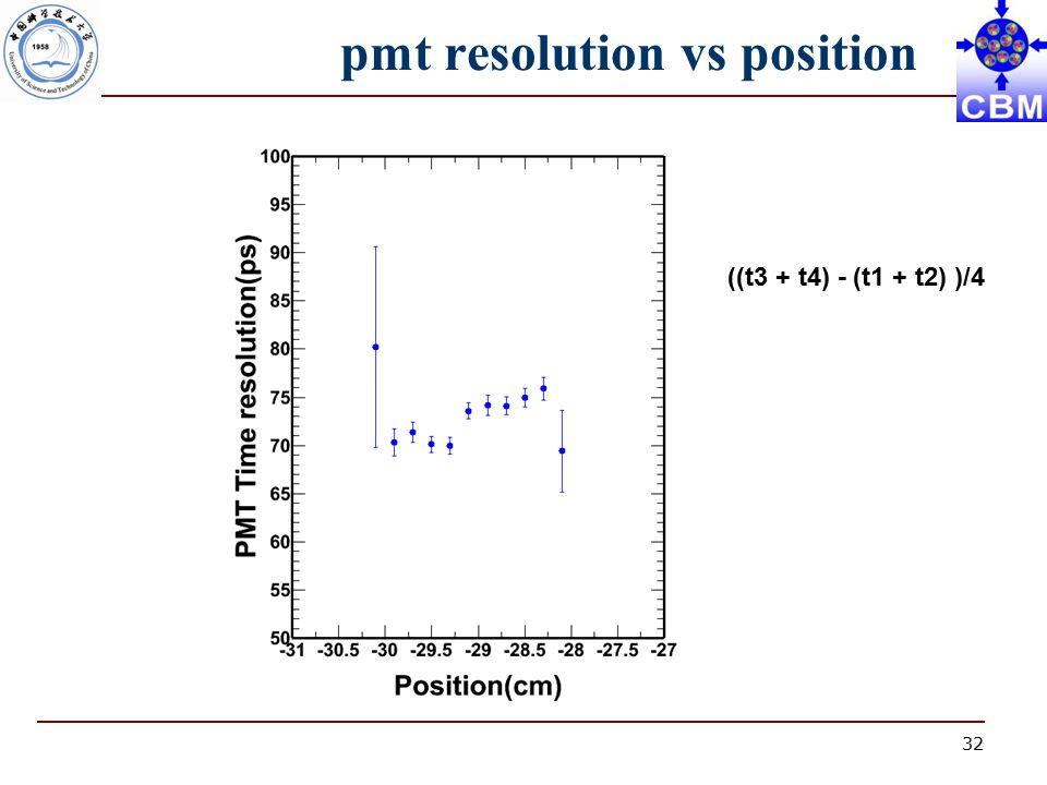 32 pmt resolution vs position ((t3 + t4) - (t1 + t2) )/4
