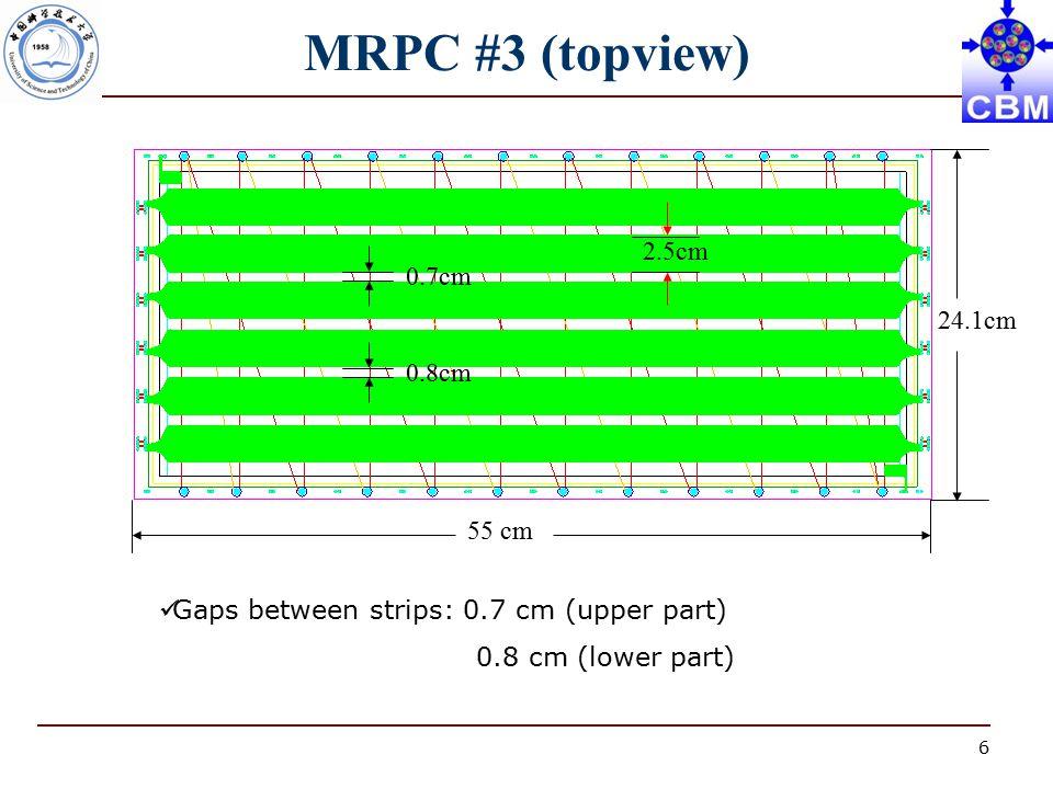 6 MRPC #3 (topview) 55 cm 24.1cm 2.5cm 0.7cm Gaps between strips: 0.7 cm (upper part) 0.8 cm (lower part) 0.8cm