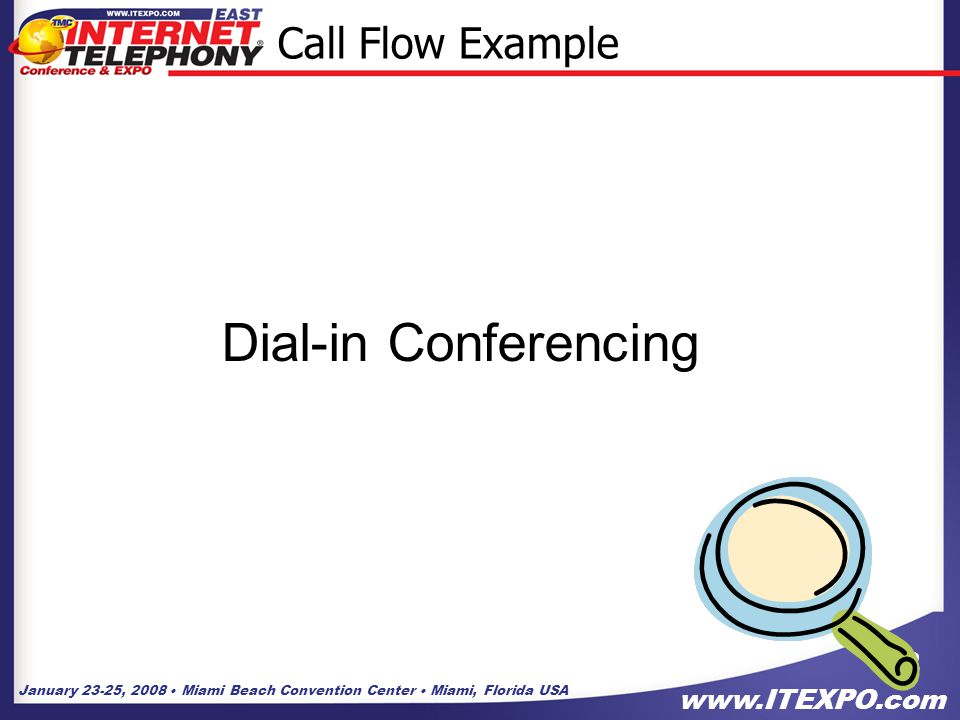 January 23-25, 2008 Miami Beach Convention Center Miami, Florida USA www.ITEXPO.com 12 Call Flow Example Dial-in Conferencing