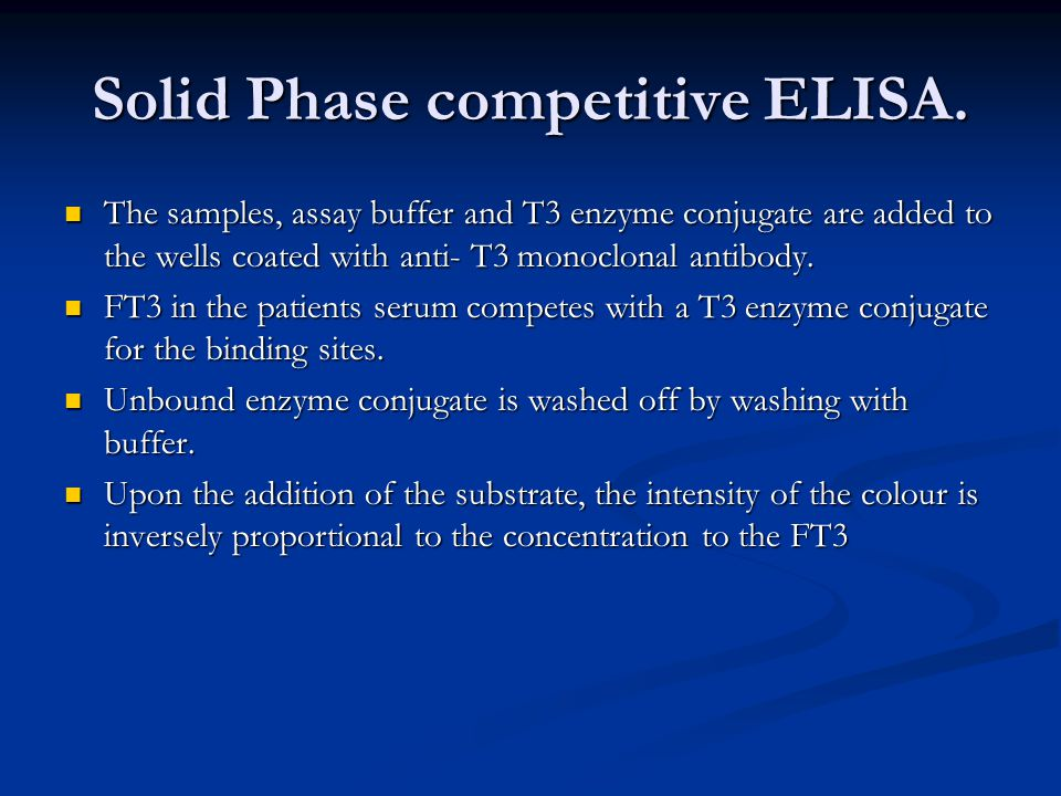 Solid Phase competitive ELISA.
