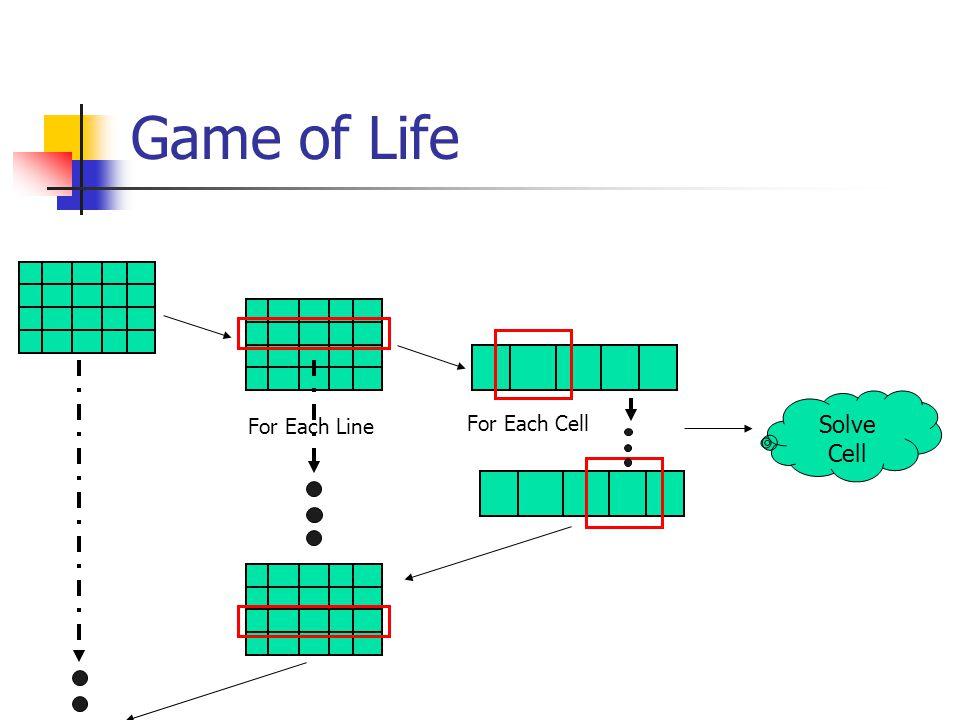 Control Algorithm is zero[AND(line,decode(i-1))] Tmp = is zero[AND(line,decode(i-1))] Instruction The Operation itself t0.