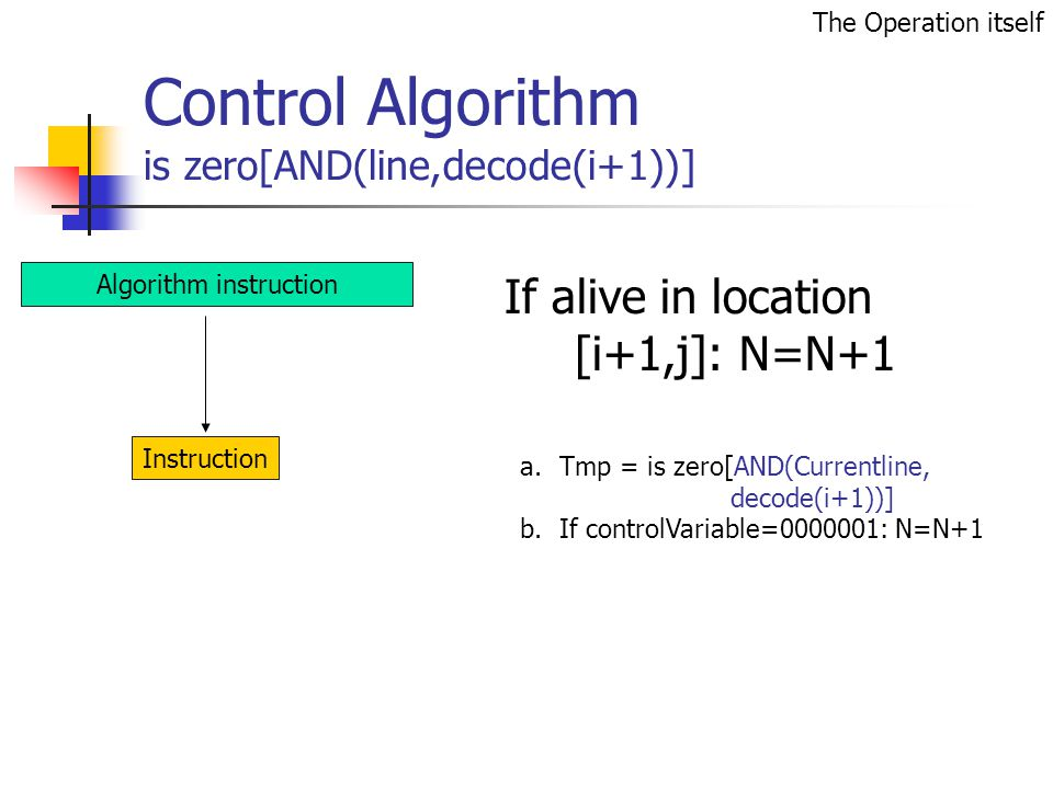 Control Algorithm is zero[AND(line,decode(i+1))] If alive in location [i+1,j]: N=N+1 Algorithm instruction Instruction a.Tmp = is zero[AND(Currentline, decode(i+1))] b.If controlVariable=0000001: N=N+1 The Operation itself