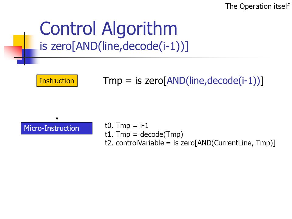 Control Algorithm is zero[AND(line,decode(i-1))] Tmp = is zero[AND(line,decode(i-1))] Instruction The Operation itself t0.
