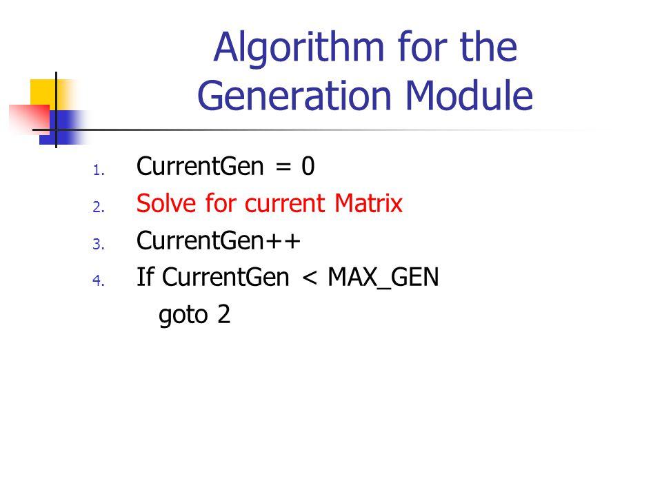 Solve Matrix 0. j = 1 1. Calculate line (j) 2. If j < MAX_LINE 2.1 j++ 2.2 goto 1. 3. STOP