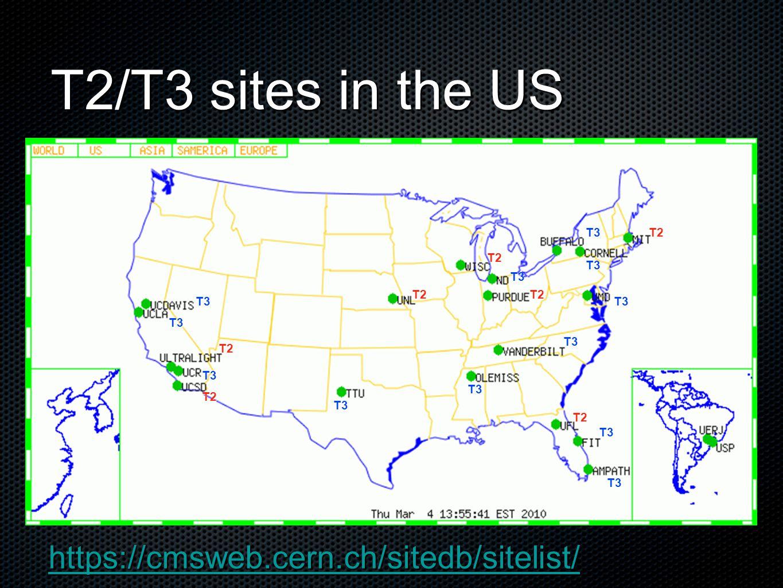 T2/T3 sites in the US T3 T3 T3 T3 T3 https://cmsweb.cern.ch/sitedb/sitelist/ T3 T3 T3 T3 T3 T2 T2 T2T2 T2 T2 T2 T3 T3