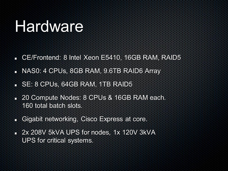 Hardware CE/Frontend: 8 Intel Xeon E5410, 16GB RAM, RAID5 NAS0: 4 CPUs, 8GB RAM, 9.6TB RAID6 Array SE: 8 CPUs, 64GB RAM, 1TB RAID5 20 Compute Nodes: 8 CPUs & 16GB RAM each.