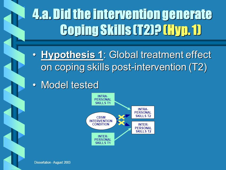 Dissertation - August 2003 4.a. Did the intervention generate Coping Skills (T2)? (Hyp. 1) Hypothesis 1: Global treatment effect on coping skills post
