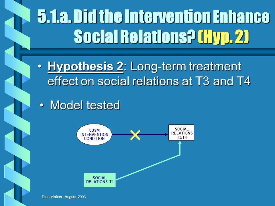 Dissertation - August 2003 5.1.a. Did the Intervention Enhance Social Relations? (Hyp. 2) Hypothesis 2: Long-term treatment effect on social relations