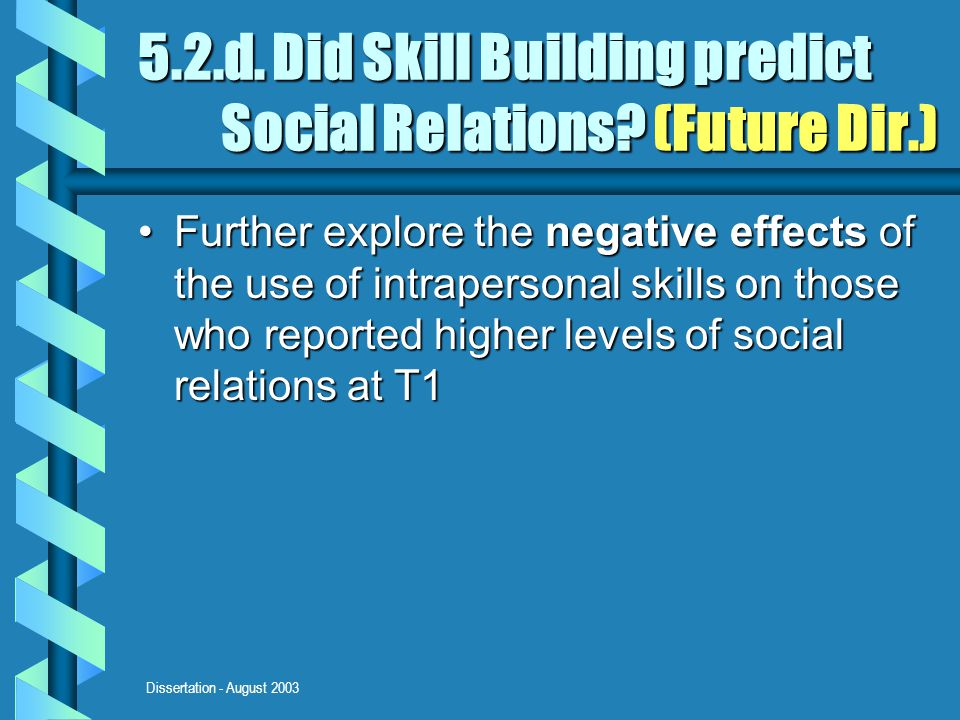 Dissertation - August 2003 5.2.d. Did Skill Building predict Social Relations? (Future Dir.) Further explore the negative effects of the use of intrap