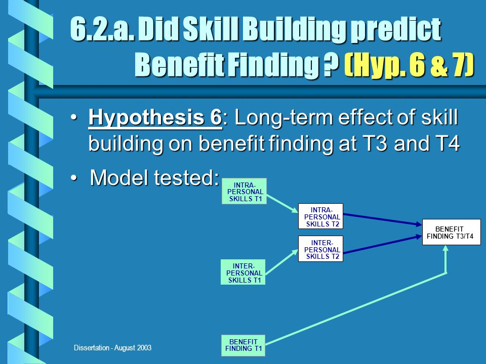 Dissertation - August 2003 6.2.a. Did Skill Building predict Benefit Finding ? (Hyp. 6 & 7) Hypothesis 6: Long-term effect of skill building on benefi