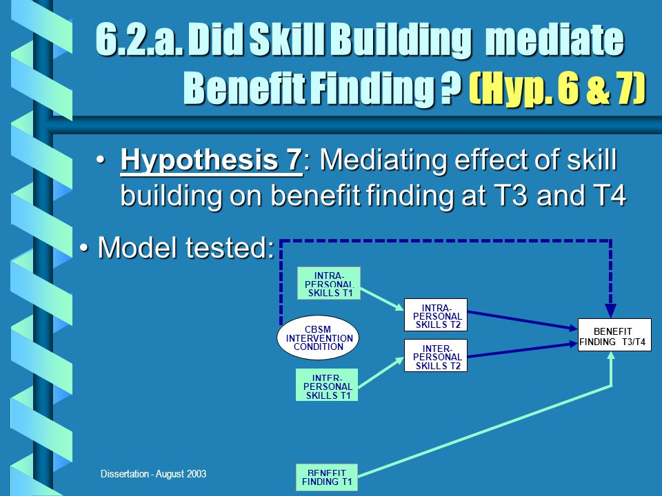 Dissertation - August 2003 6.2.a. Did Skill Building mediate Benefit Finding .