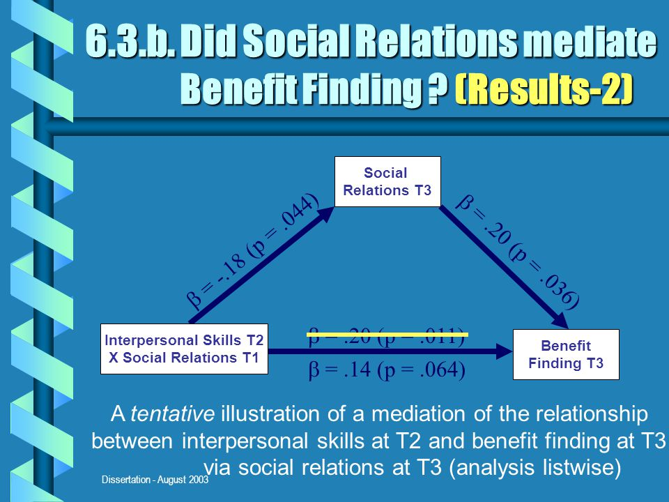 Dissertation - August 2003 6.3.b. Did Social Relations mediate Benefit Finding .
