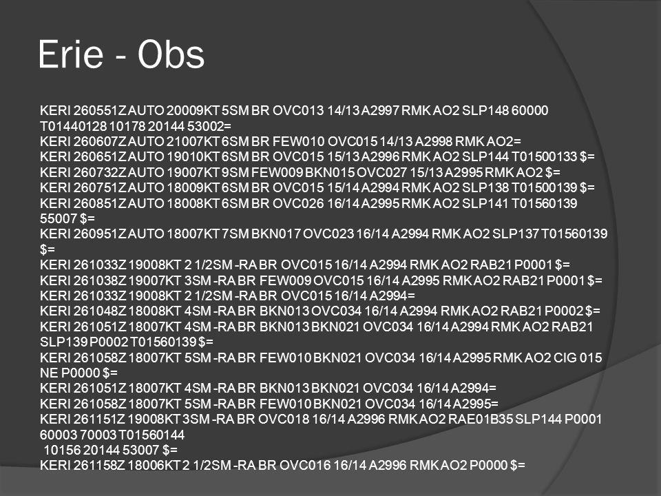 Erie - Obs KERI 260551Z AUTO 20009KT 5SM BR OVC013 14/13 A2997 RMK AO2 SLP148 60000 T01440128 10178 20144 53002= KERI 260607Z AUTO 21007KT 6SM BR FEW010 OVC015 14/13 A2998 RMK AO2= KERI 260651Z AUTO 19010KT 6SM BR OVC015 15/13 A2996 RMK AO2 SLP144 T01500133 $= KERI 260732Z AUTO 19007KT 9SM FEW009 BKN015 OVC027 15/13 A2995 RMK AO2 $= KERI 260751Z AUTO 18009KT 6SM BR OVC015 15/14 A2994 RMK AO2 SLP138 T01500139 $= KERI 260851Z AUTO 18008KT 6SM BR OVC026 16/14 A2995 RMK AO2 SLP141 T01560139 55007 $= KERI 260951Z AUTO 18007KT 7SM BKN017 OVC023 16/14 A2994 RMK AO2 SLP137 T01560139 $= KERI 261033Z 19008KT 2 1/2SM -RA BR OVC015 16/14 A2994 RMK AO2 RAB21 P0001 $= KERI 261038Z 19007KT 3SM -RA BR FEW009 OVC015 16/14 A2995 RMK AO2 RAB21 P0001 $= KERI 261033Z 19008KT 2 1/2SM -RA BR OVC015 16/14 A2994= KERI 261048Z 18008KT 4SM -RA BR BKN013 OVC034 16/14 A2994 RMK AO2 RAB21 P0002 $= KERI 261051Z 18007KT 4SM -RA BR BKN013 BKN021 OVC034 16/14 A2994 RMK AO2 RAB21 SLP139 P0002 T01560139 $= KERI 261058Z 18007KT 5SM -RA BR FEW010 BKN021 OVC034 16/14 A2995 RMK AO2 CIG 015 NE P0000 $= KERI 261051Z 18007KT 4SM -RA BR BKN013 BKN021 OVC034 16/14 A2994= KERI 261058Z 18007KT 5SM -RA BR FEW010 BKN021 OVC034 16/14 A2995= KERI 261151Z 19008KT 3SM -RA BR OVC018 16/14 A2996 RMK AO2 RAE01B35 SLP144 P0001 60003 70003 T01560144 10156 20144 53007 $= KERI 261158Z 18006KT 2 1/2SM -RA BR OVC016 16/14 A2996 RMK AO2 P0000 $=