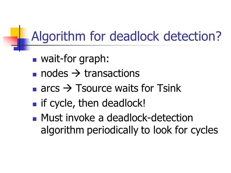 Algorithm for deadlock detection.